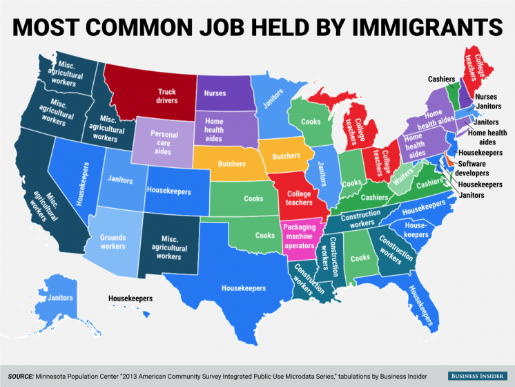 Most common jobs of immigrants in the US